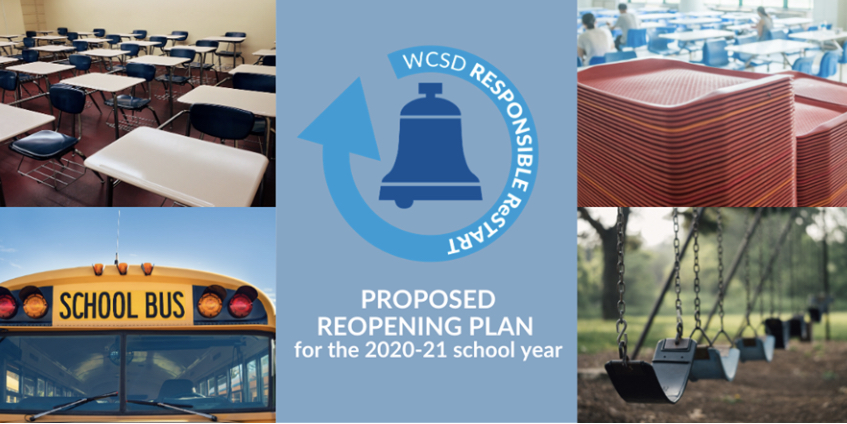 Westerville+City+Schools+district+reopening+at+100%25+student+attendance.+